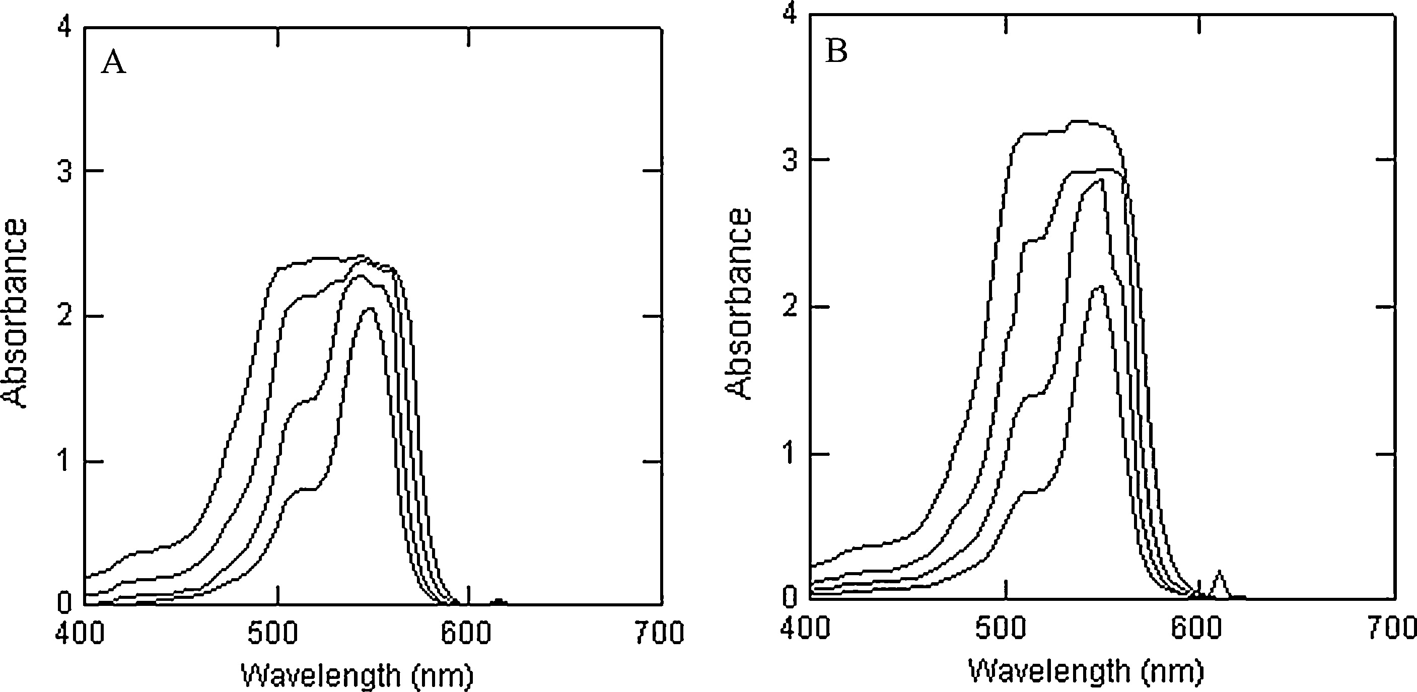 On the staining of human tissue-cultured (Chang) conjunctival cells ...