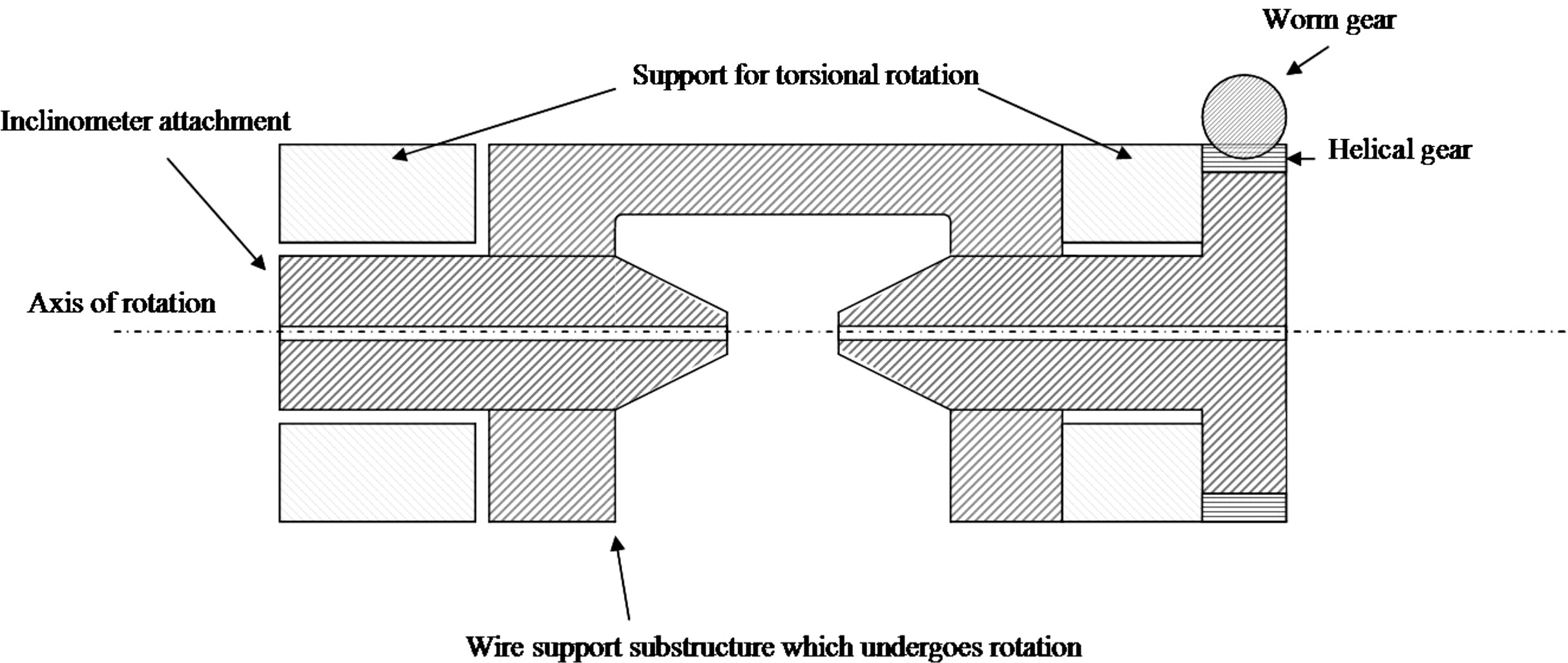 Torque expression of self-ligating brackets - American Journal of ...