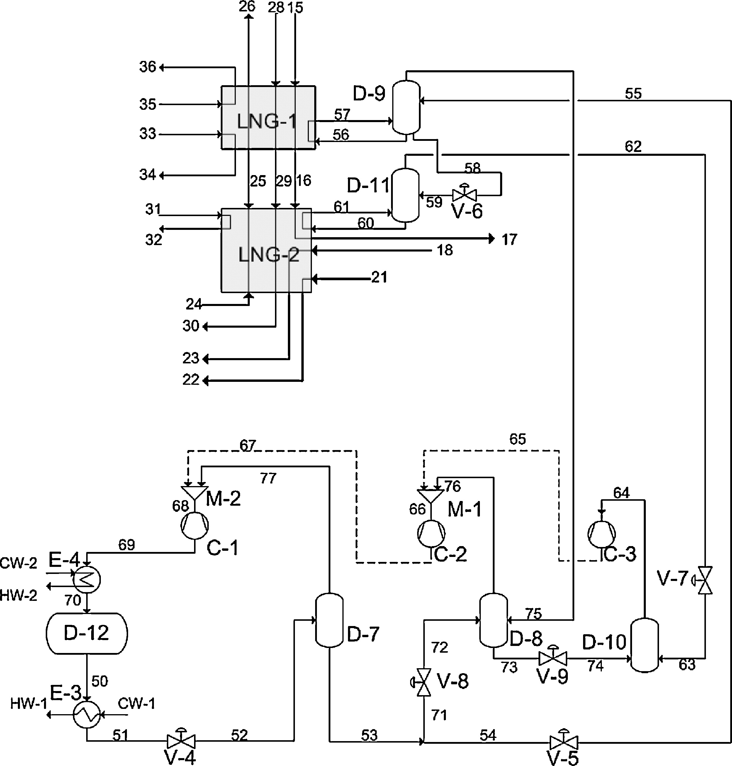 Exergy analysis of c2 recovery plants refrigeration cycles process flow diagram of refrigeration cycle view large image pooptronica Images