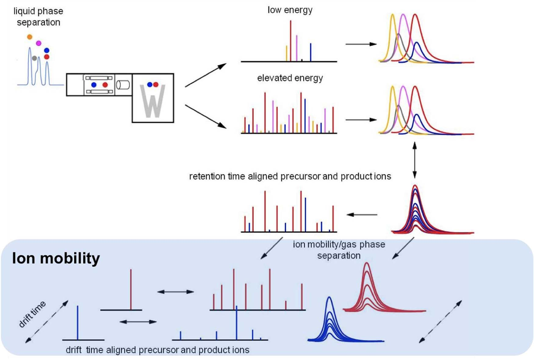 Clinical proteomics in cancer where we are cancer letters hi res pooptronica