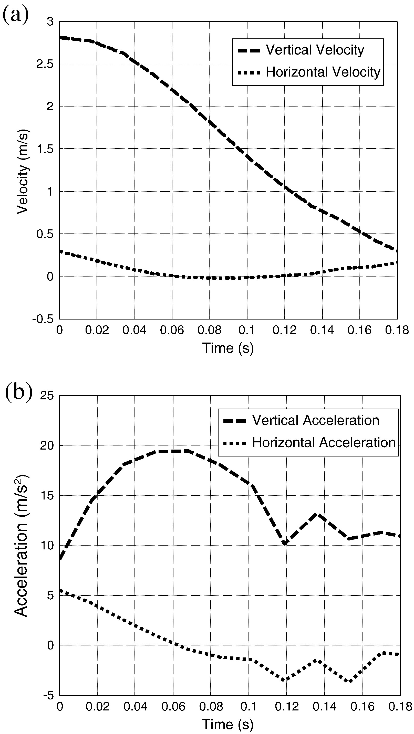 Pelvic floor dynamics during high impact athletic activities a hi res pooptronica