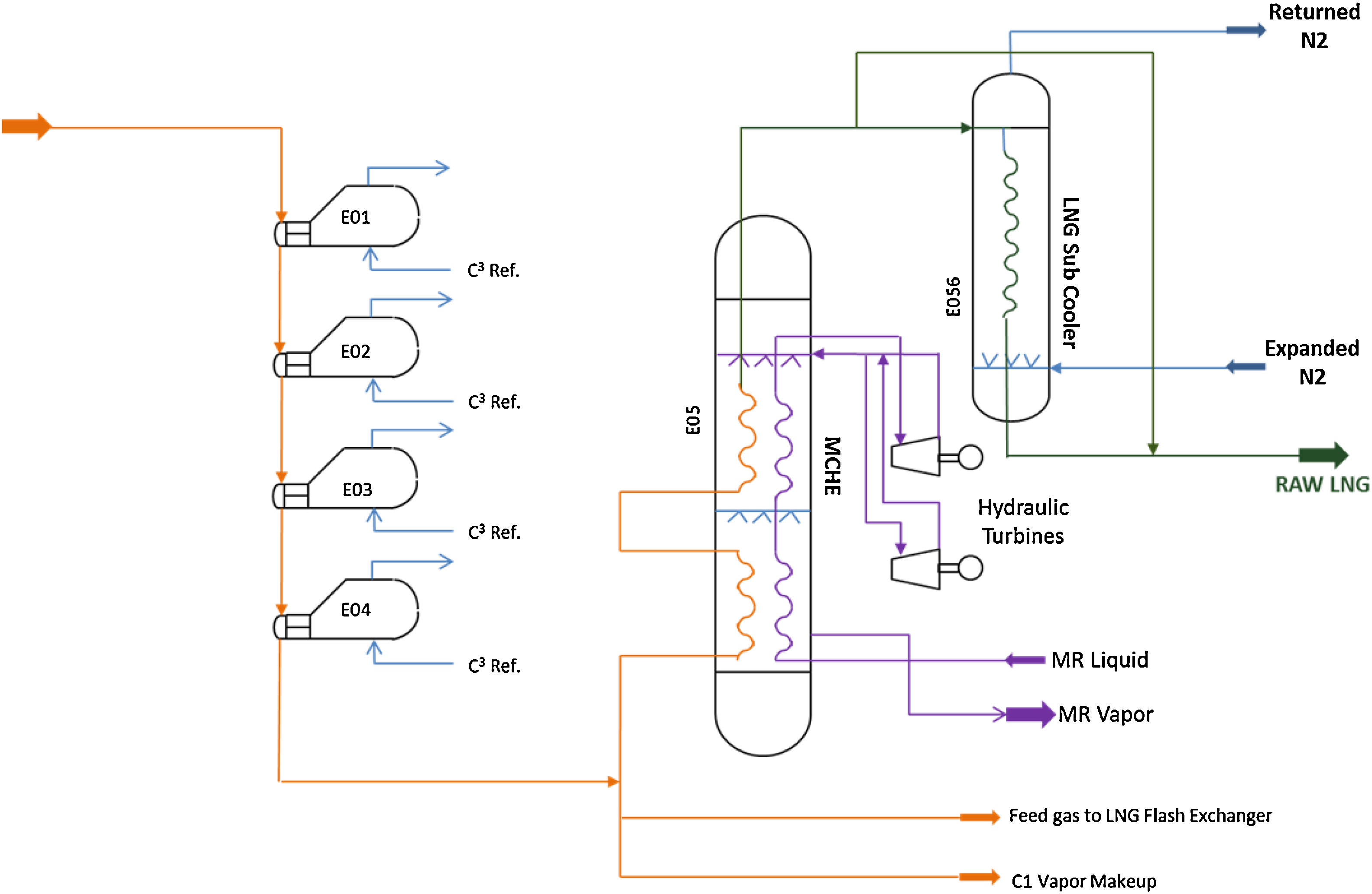 A risk based shutdown inspection and maintenance interval typical lng plant process flow prev view hi res pooptronica Image collections
