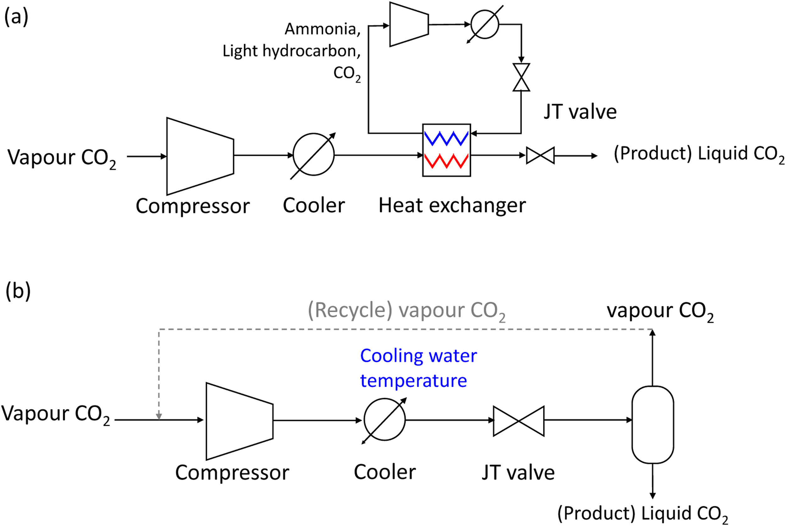 Optimal design and operating condition of boil off co2 re view hi res pooptronica Image collections