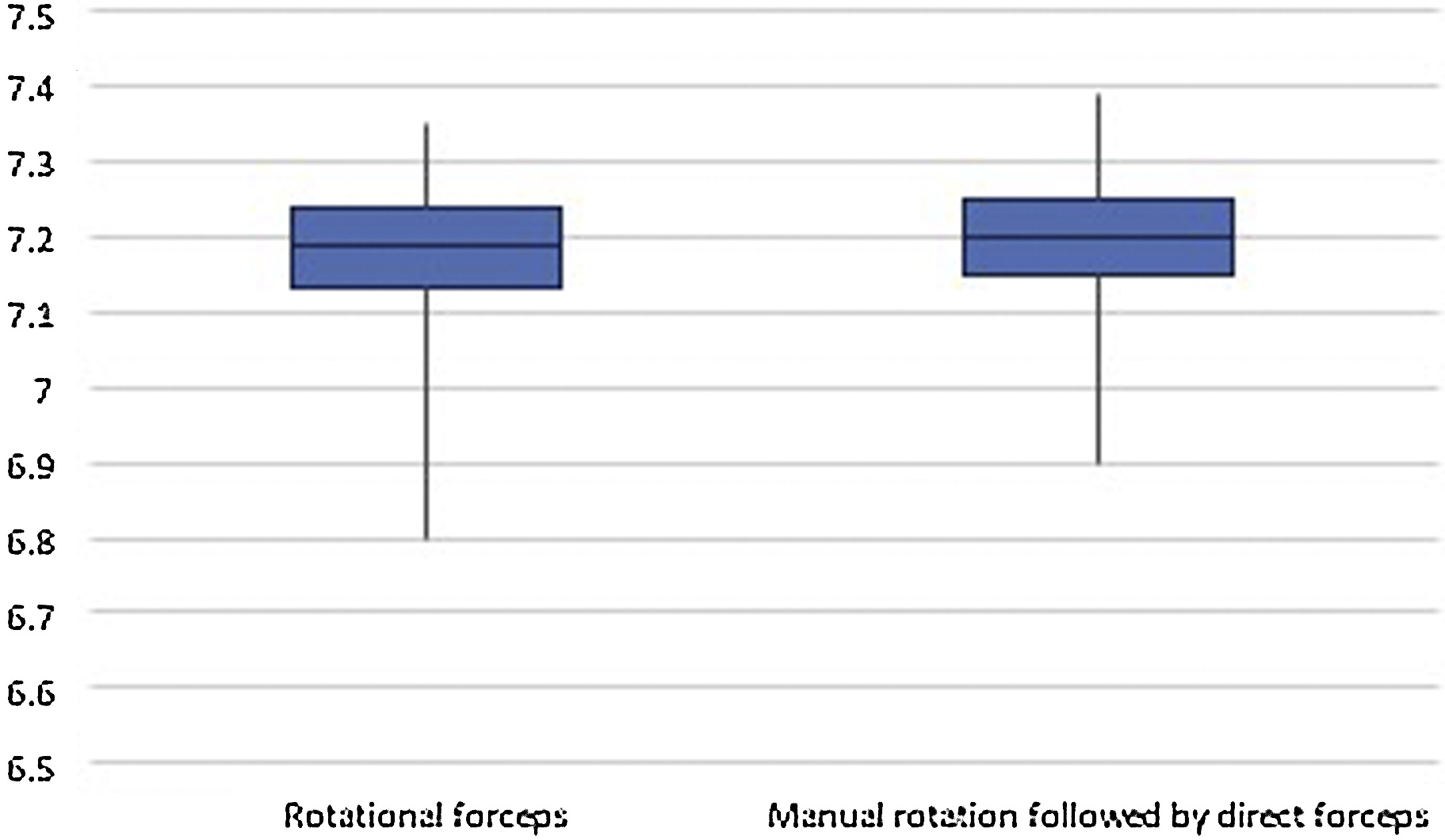 Rotational forceps versus manual rotation and direct forceps a view hi res fandeluxe Image collections
